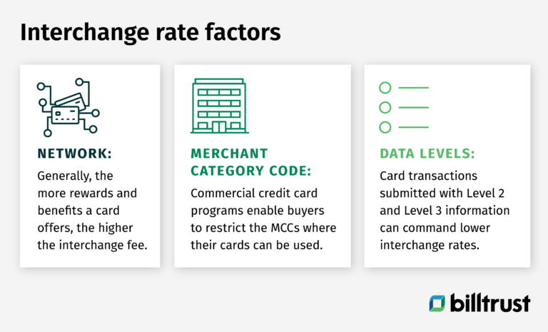 virtual credit cards infographic