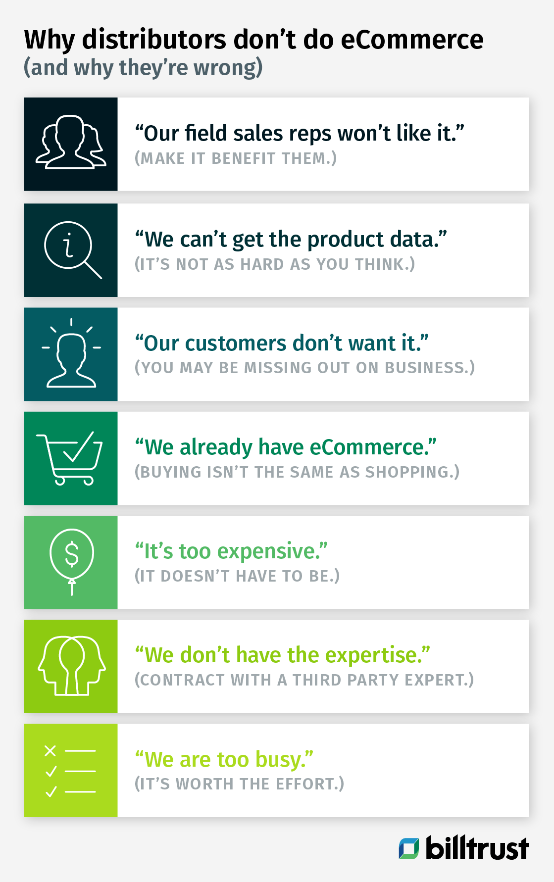 Why distributors don't do eCommerce (and why they're wrong) infographic